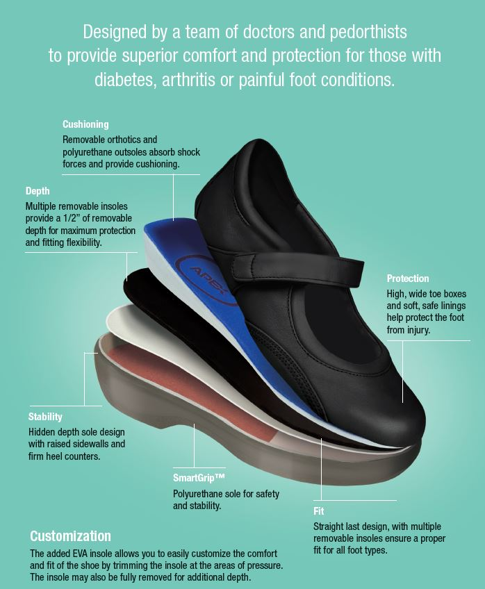 anatomy-of-our-shoes-2016.jpg