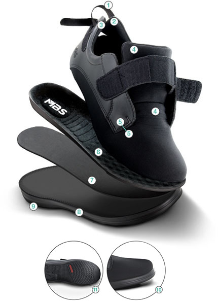 Moore Balance Shoe Features